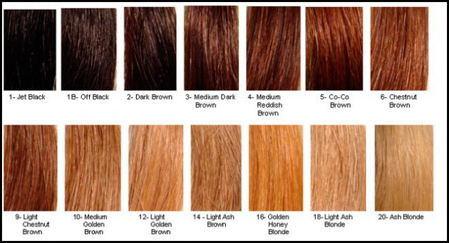 Карта красок для волос