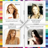 Одежда и макияж по цветотипу внешности