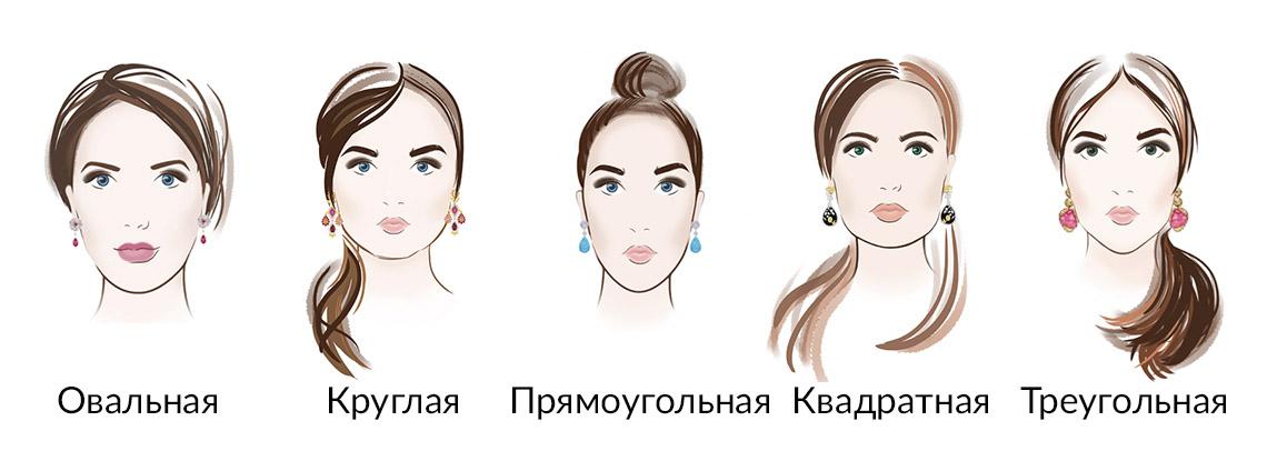 Форма лица и прическа с