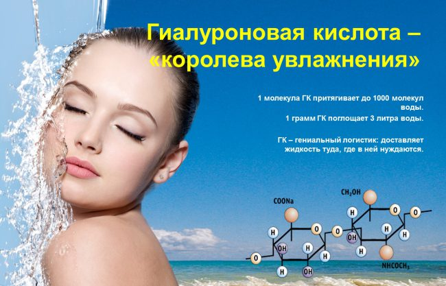 Польза гиалуроновой кислоты