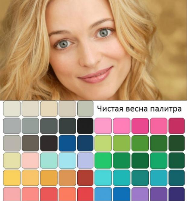 Весенний цветотип-фото макияжа