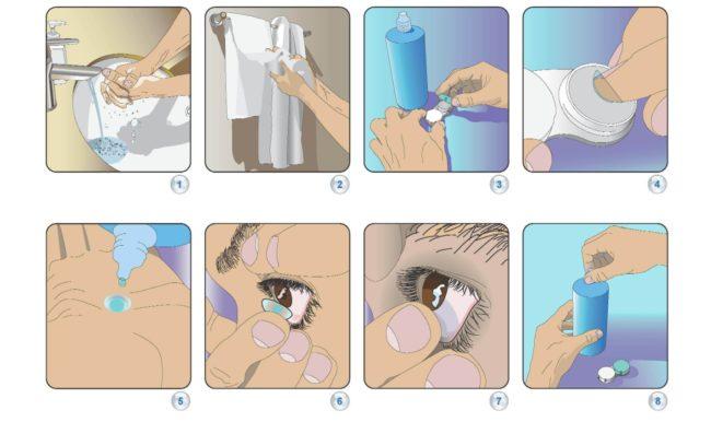 Процедура надевания линз